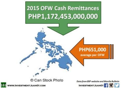 ofw-remit-map