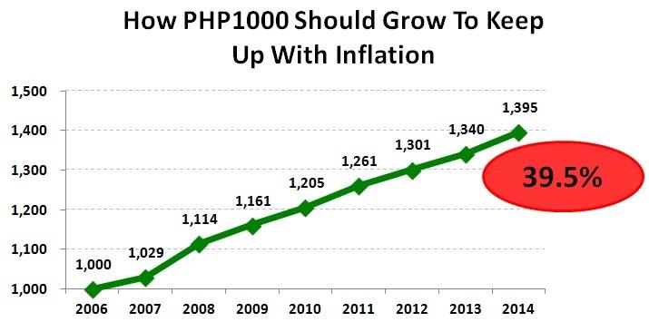 how-1k-should-grow