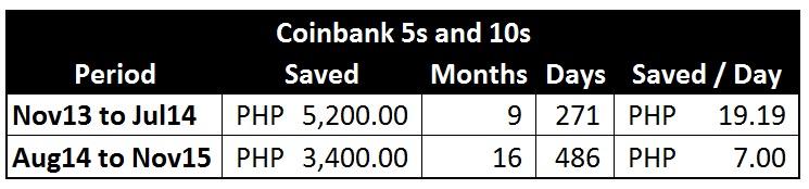 Coinbank Numbers 2015.jpg