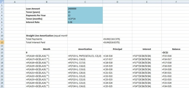 Loan Amort Table-Excel Formula