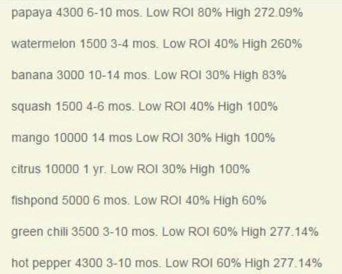 New FarmOn ROI Guide