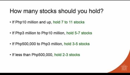 BOH How Many Stocks To Hold