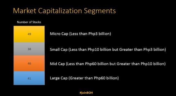 BOH Market Caps