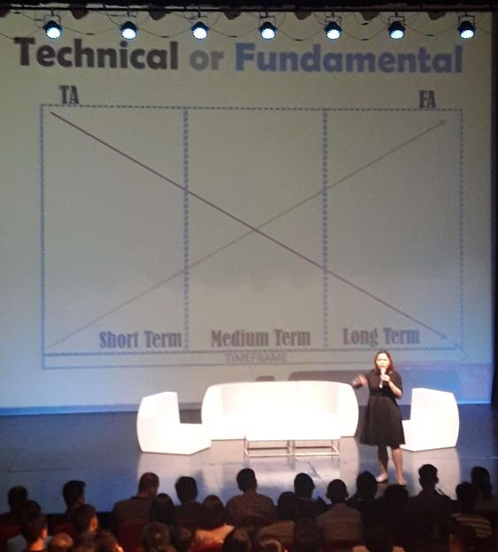 Technical Analysis vs Fundamental Analysis time frame