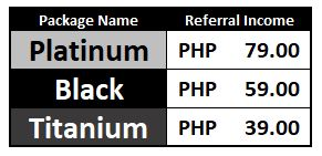 Revised Referral Incom
